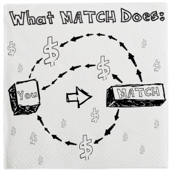 What Match Consulting does for businesses